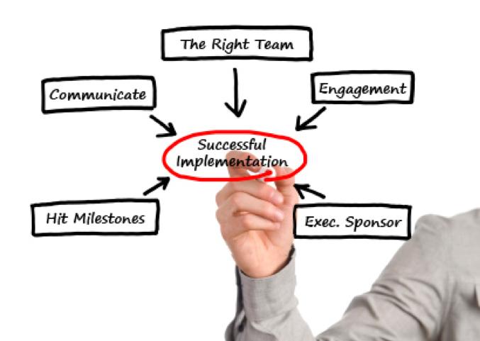 Succesvolle lean implementatie